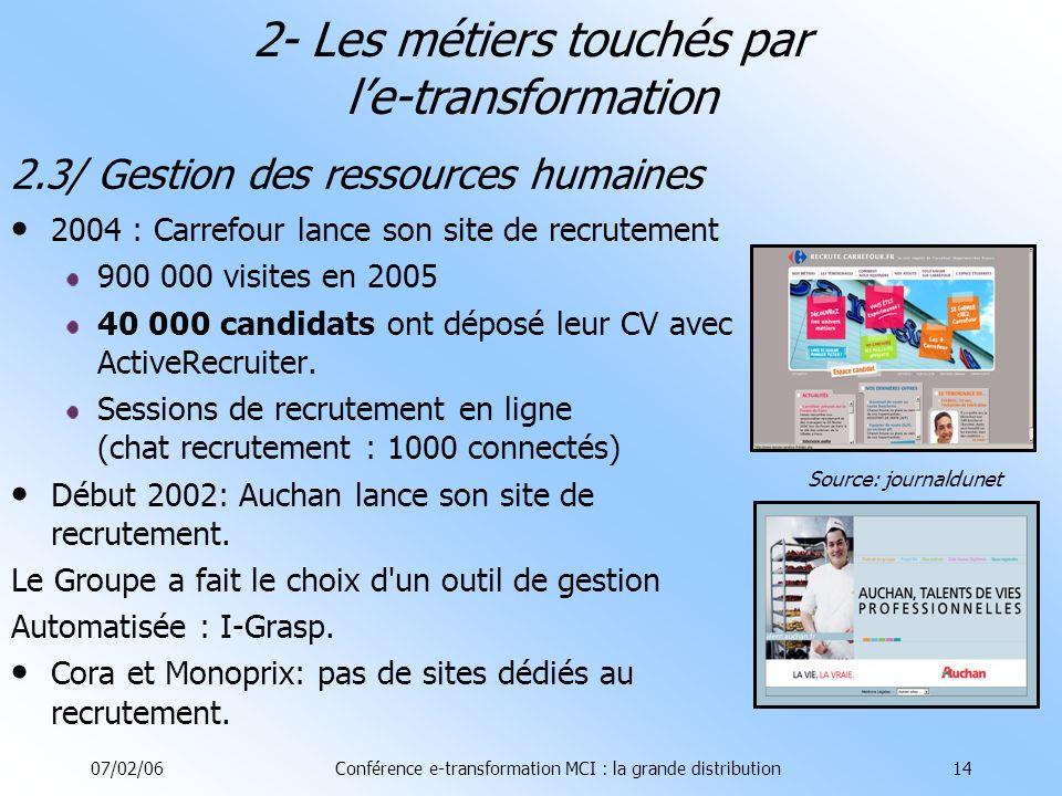 07/02/06Conférence e-transformation MCI : la grande distribution14 2.3/ Gestion des ressources humaines 2004 : Carrefour lance son site de recrutement 900 000 visites en 2005 40 000 candidats ont déposé leur CV avec ActiveRecruiter.