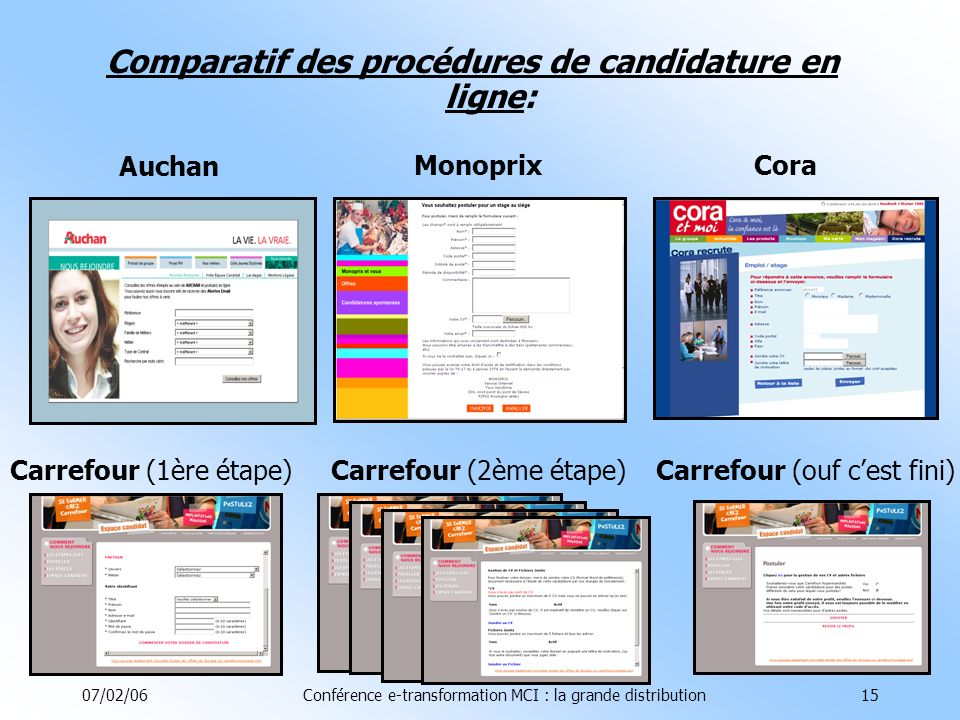 07/02/06Conférence e-transformation MCI : la grande distribution15 Comparatif des procédures de candidature en ligne: AuchanMonoprixCora Carrefour (1ère étape)Carrefour (2ème étape)Carrefour (ouf cest fini)