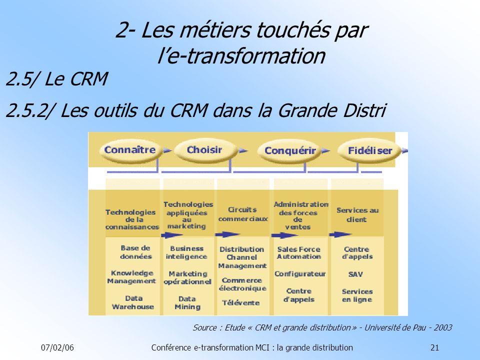 07/02/06Conférence e-transformation MCI : la grande distribution21 2.5/ Le CRM 2.5.2/ Les outils du CRM dans la Grande Distri 2- Les métiers touchés par le-transformation Source : Etude « CRM et grande distribution » - Université de Pau - 2003
