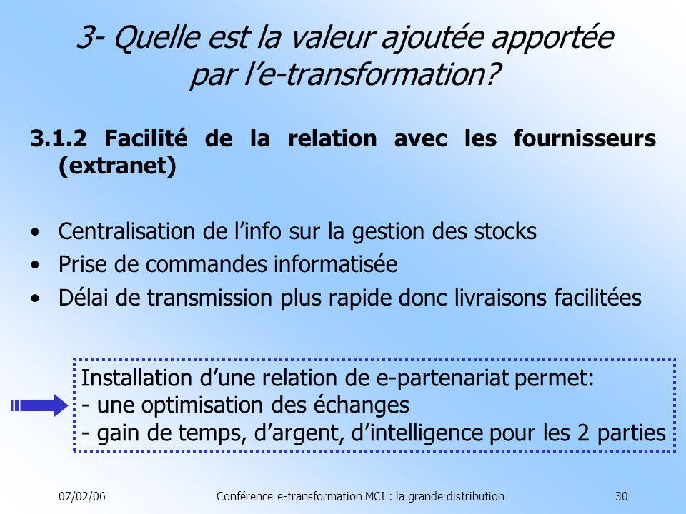 07/02/06Conférence e-transformation MCI : la grande distribution30 3- Quelle est la valeur ajoutée apportée par le-transformation.