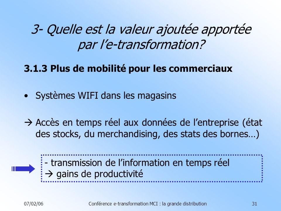 07/02/06Conférence e-transformation MCI : la grande distribution31 3- Quelle est la valeur ajoutée apportée par le-transformation.