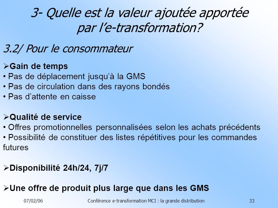 07/02/06Conférence e-transformation MCI : la grande distribution33 Gain de temps Pas de déplacement jusquà la GMS Pas de circulation dans des rayons bondés Pas dattente en caisse Qualité de service Offres promotionnelles personnalisées selon les achats précédents Possibilité de constituer des listes répétitives pour les commandes futures Disponibilité 24h/24, 7j/7 Une offre de produit plus large que dans les GMS 3.2/ Pour le consommateur 3- Quelle est la valeur ajoutée apportée par le-transformation?