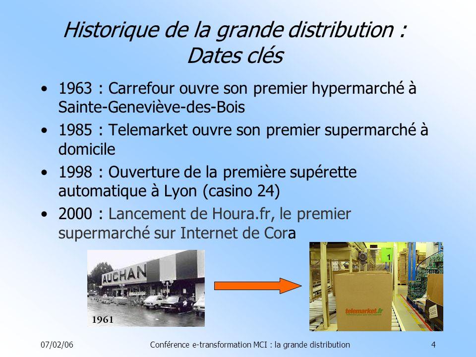 07/02/06Conférence e-transformation MCI : la grande distribution35 Facilité de navigation