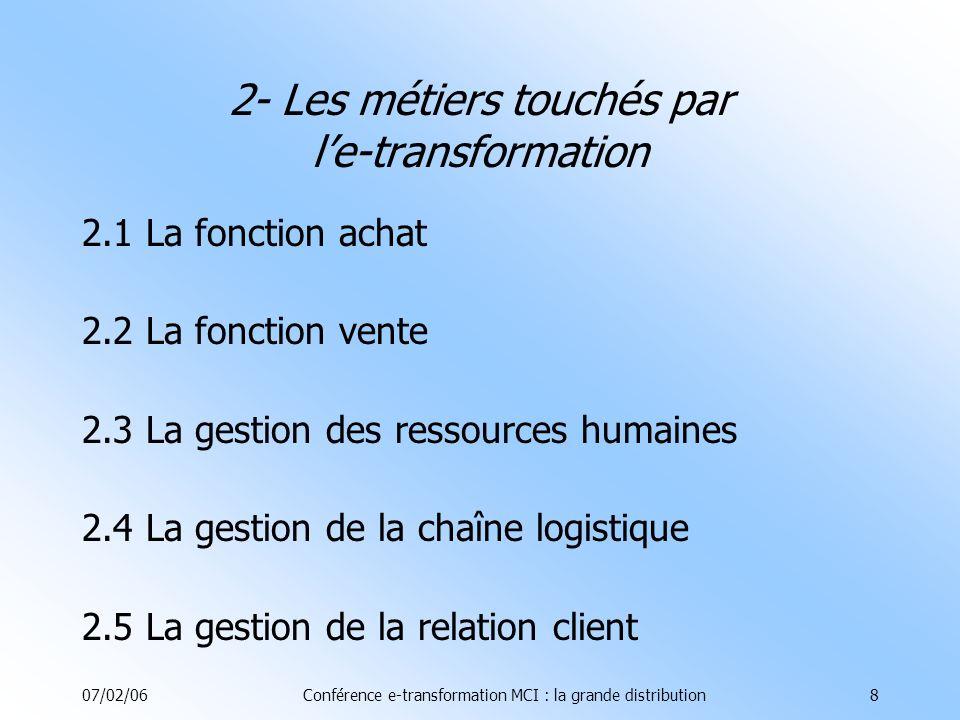 07/02/06Conférence e-transformation MCI : la grande distribution39 4- Quels sont les freins au passage à le- transformation 4.1/ Pour le distributeur 4.2/ Pour le consommateur