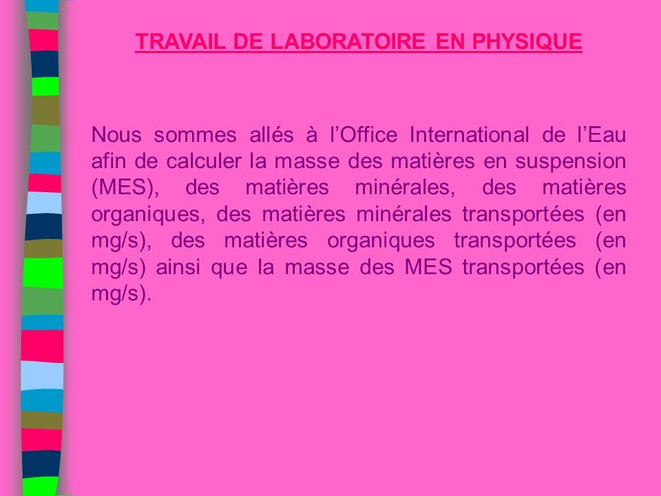 TRAVAIL DE LABORATOIRE EN PHYSIQUE Nous sommes allés à lOffice International de lEau afin de calculer la masse des matières en suspension (MES), des m