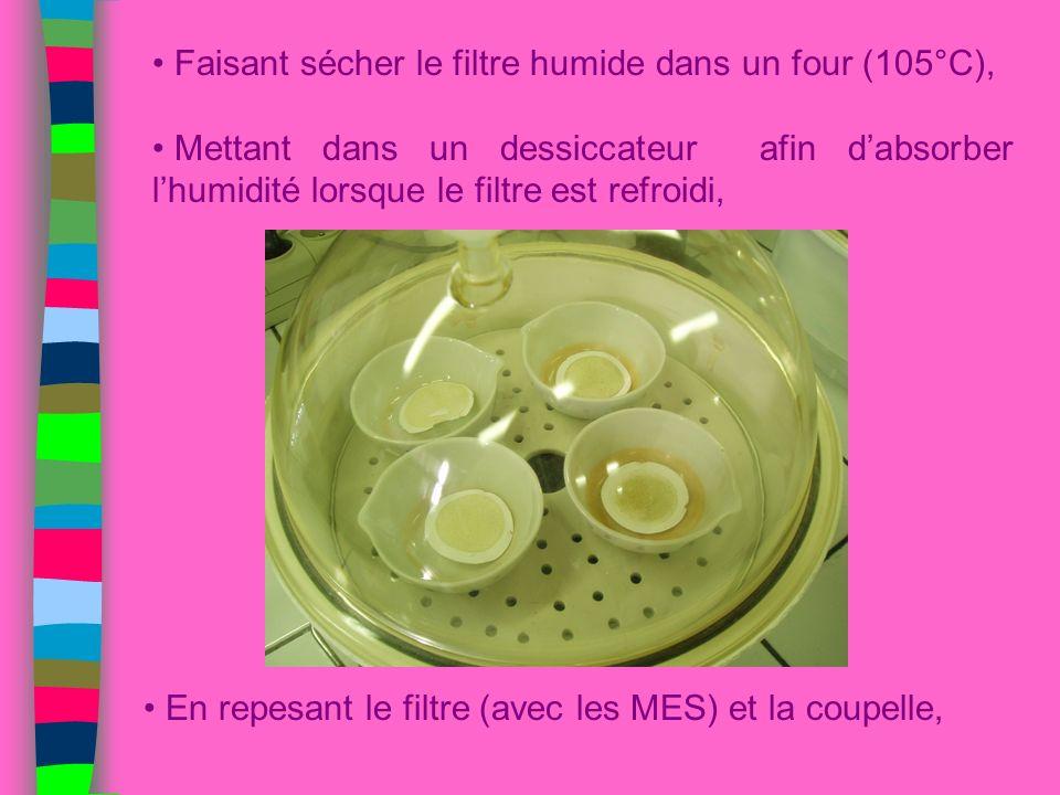 Faisant sécher le filtre humide dans un four (105°C), Mettant dans un dessiccateur afin dabsorber lhumidité lorsque le filtre est refroidi, En repesan