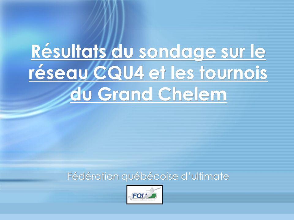 Résultats du sondage sur le réseau CQU4 et les tournois du Grand Chelem Fédération québécoise dultimate