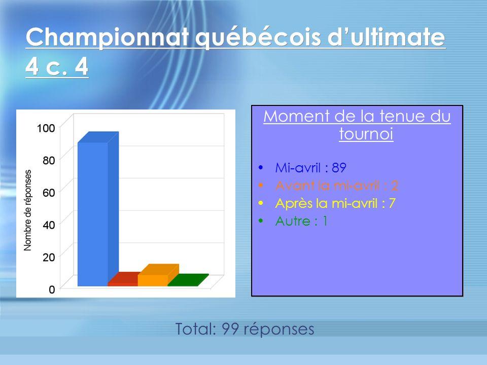 Championnat québécois dultimate 4 c.