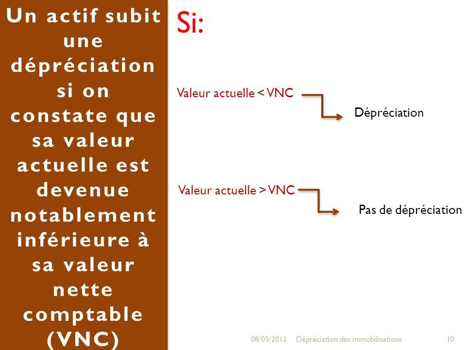 Si: Valeur actuelle < VNC Dépréciation Valeur actuelle > VNC Pas de dépréciation 08/05/201210Dépréciation des immobilisations