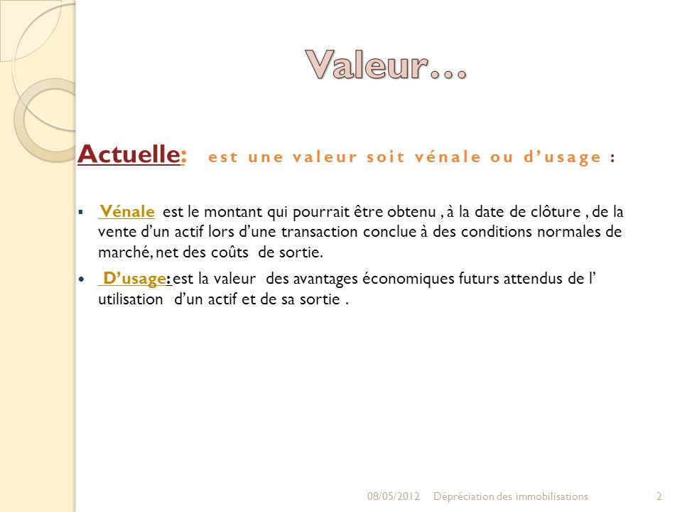 08/05/20123Dépréciation des immobilisations