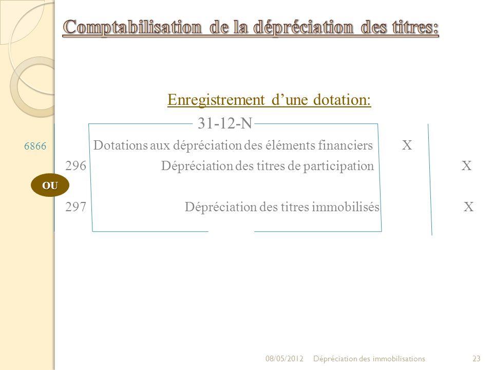 Enregistrement dune dotation: 31-12-N 6866 Dotations aux dépréciation des éléments financiers X 296 Dépréciation des titres de participation X 297 Dép