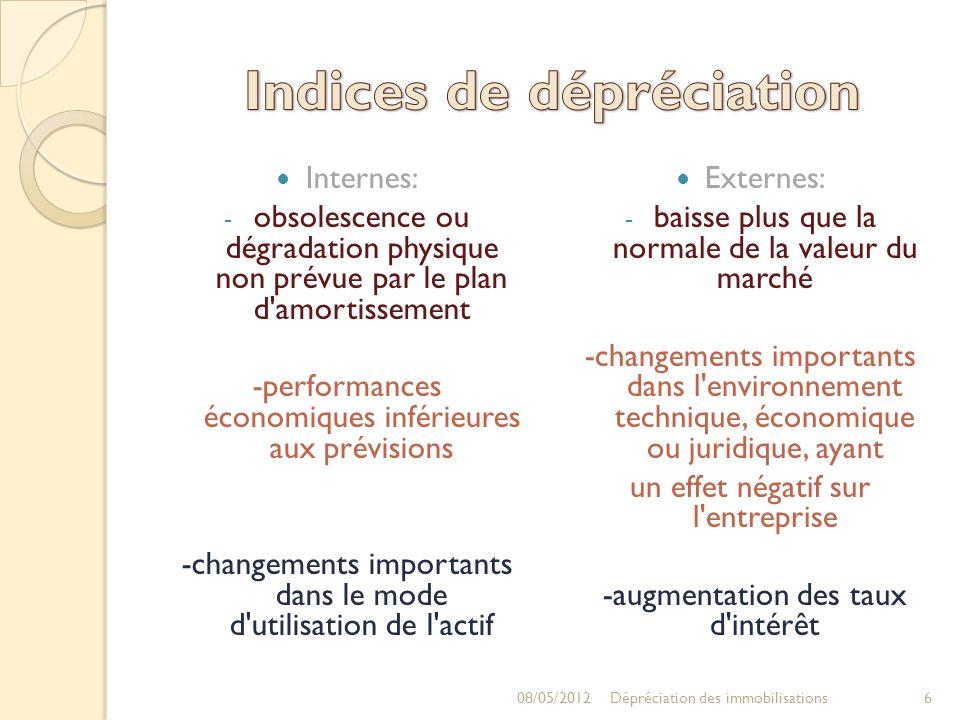 08/05/20127Dépréciation des immobilisations