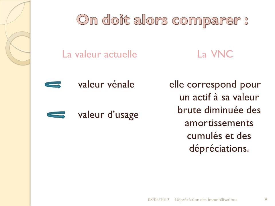 La valeur actuelle valeur vénale valeur dusage La VNC elle correspond pour un actif à sa valeur brute diminuée des amortissements cumulés et des dépré