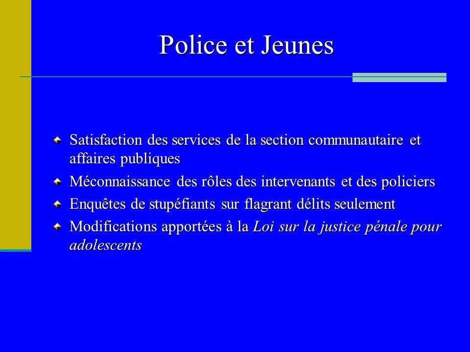 Police et Jeunes Satisfaction des services de la section communautaire et affaires publiques Méconnaissance des rôles des intervenants et des policier
