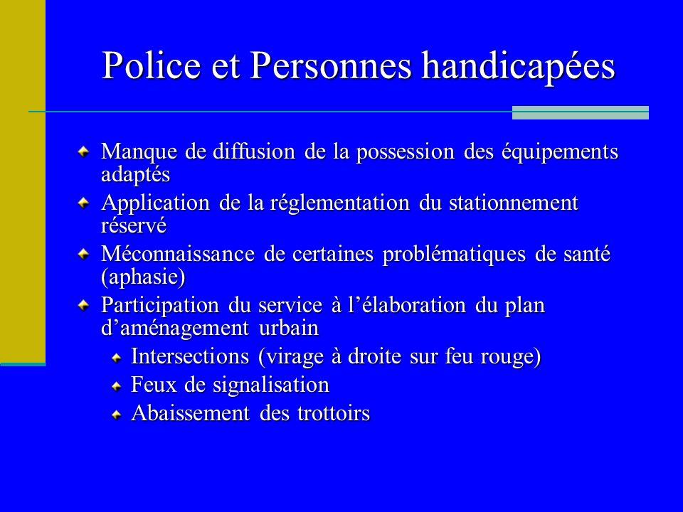 Police et Personnes handicapées Manque de diffusion de la possession des équipements adaptés Application de la réglementation du stationnement réservé