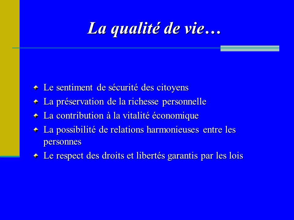 La qualité de vie… Le sentiment de sécurité des citoyens La préservation de la richesse personnelle La contribution à la vitalité économique La possib