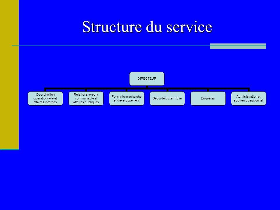 Structure du service DIRECTEUR Coordination opérationnelle et affaires internes Relations avec la communauté et affaires publiques Formation recherche