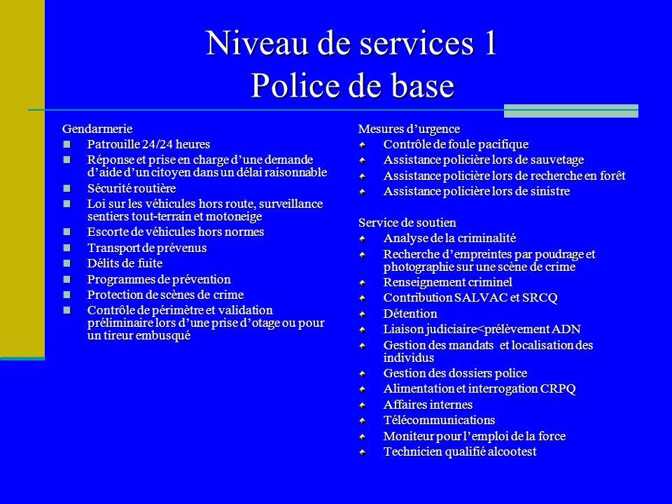 Niveau de services 1 Police de base Gendarmerie Patrouille 24/24 heures Patrouille 24/24 heures Réponse et prise en charge dune demande daide dun cito