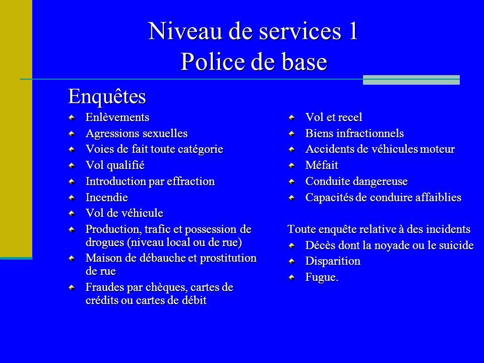 Niveau de services 1 Police de base EnquêtesEnlèvements Agressions sexuelles Voies de fait toute catégorie Vol qualifié Introduction par effraction In