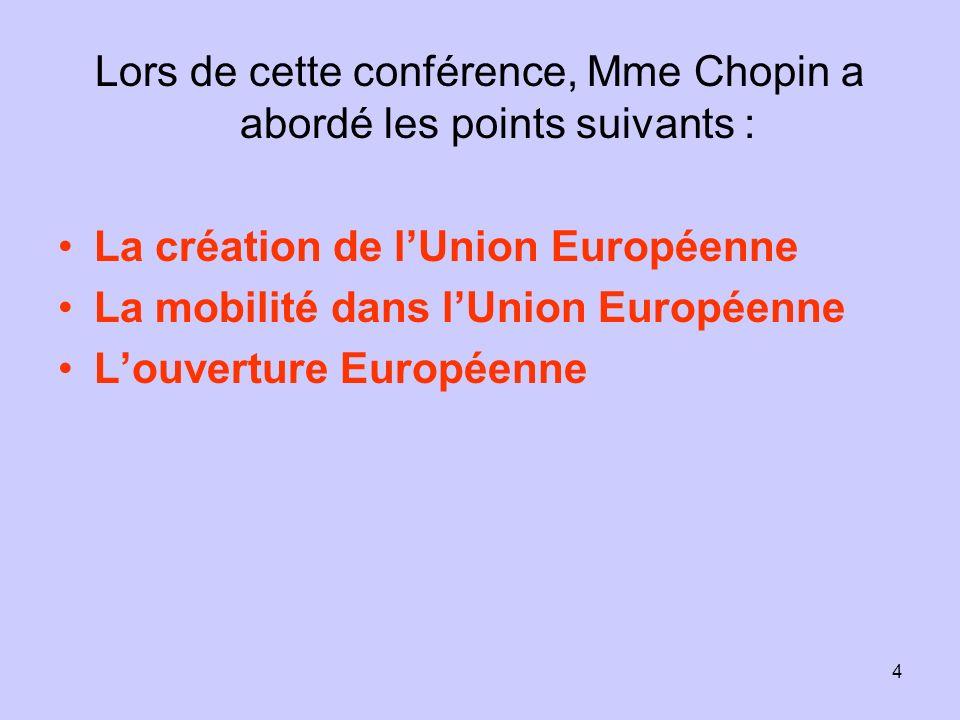 4 Lors de cette conférence, Mme Chopin a abordé les points suivants : La création de lUnion Européenne La mobilité dans lUnion Européenne Louverture Européenne