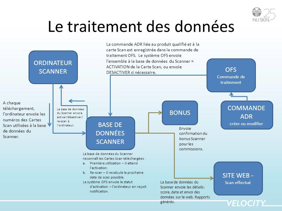 Le traitement des données ORDINATEUR SCANNER BASE DE DONNÉES SCANNER OFS Commande de traitement BONUS A chaque téléchargement, lordinateur envoie les