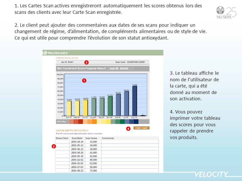 1. Les Cartes Scan actives enregistreront automatiquement les scores obtenus lors des scans des clients avec leur Carte Scan enregistrée. 2. Le client