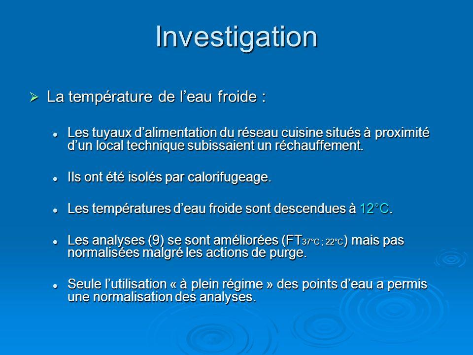Investigation La température de leau froide : La température de leau froide : Les tuyaux dalimentation du réseau cuisine situés à proximité dun local