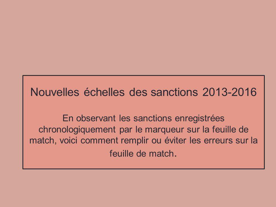 Nouvelles échelles des sanctions 2013-2016 En observant les sanctions enregistrées chronologiquement par le marqueur sur la feuille de match, voici co