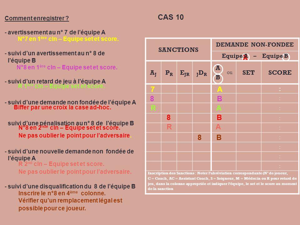 CAS 10 X 8 B Comment enregistrer ? -avertissement au n° 7 de léquipe A -suivi dun avertissement au n° 8 de léquipe B -suivi dun retard de jeu à léquip
