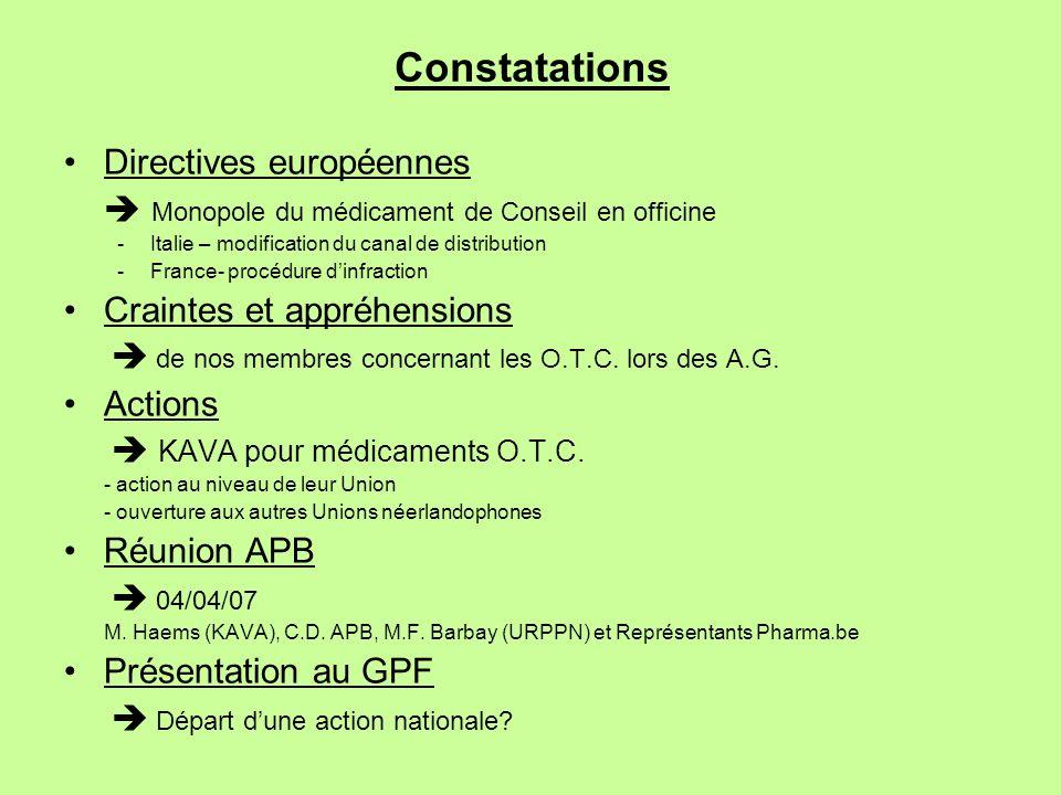 Constatations Directives européennes Monopole du médicament de Conseil en officine -Italie – modification du canal de distribution -France- procédure