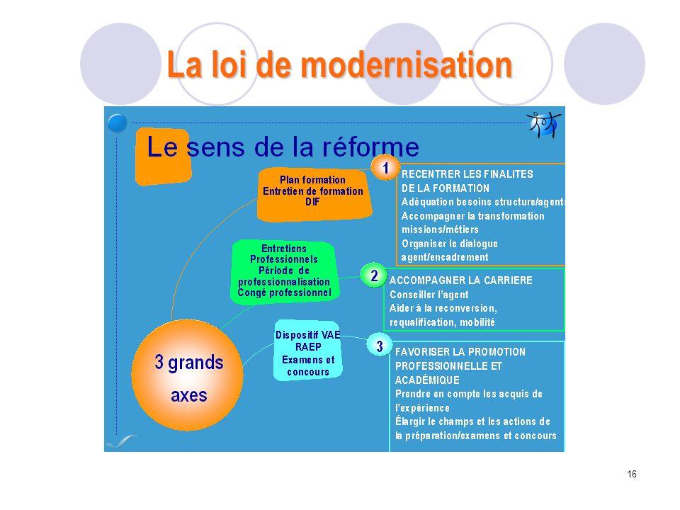 16 La loi de modernisation