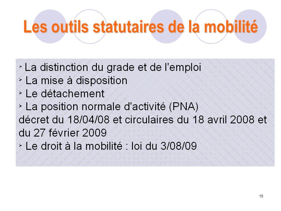 19 Les outils statutaires de la mobilité