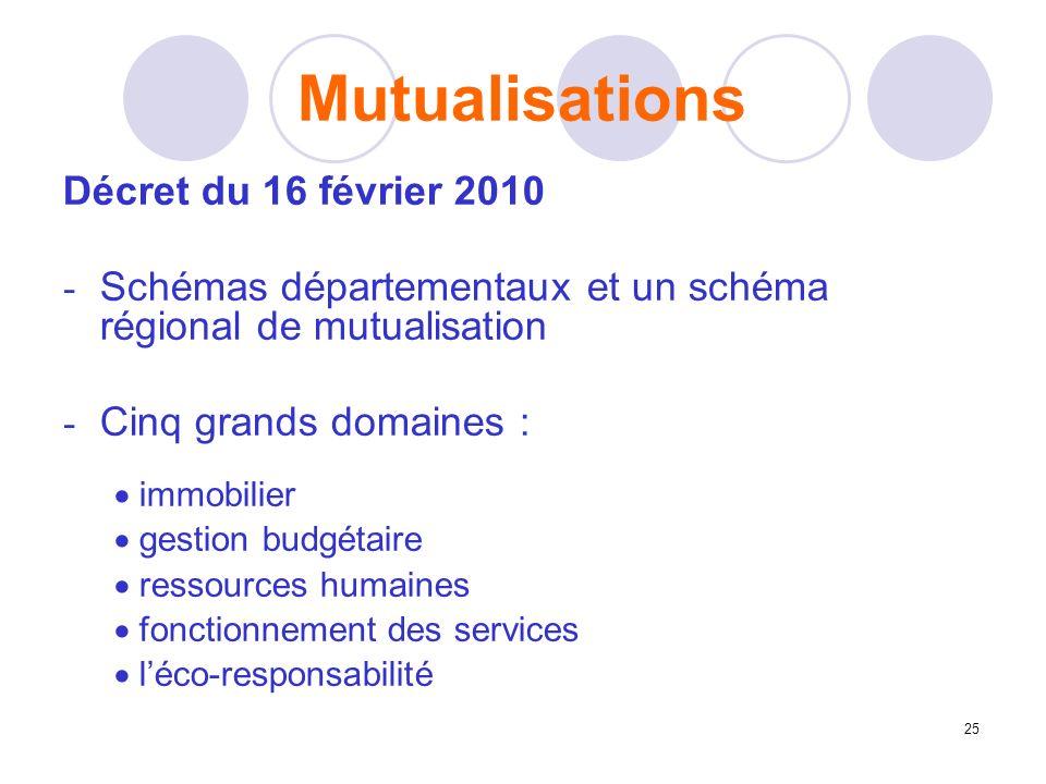 25 Mutualisations Décret du 16 février 2010 - Schémas départementaux et un schéma régional de mutualisation - Cinq grands domaines : immobilier gestio