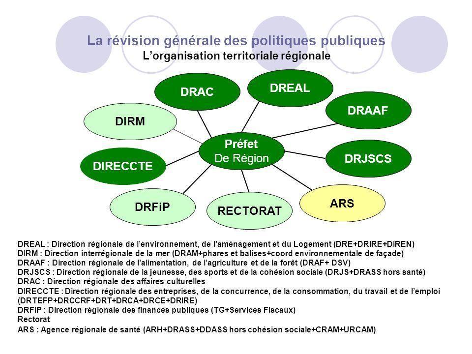 La révision générale des politiques publiques Lorganisation territoriale régionale Préfet De Région Préfet De Région DRJSCS DREAL DRAAF DRAC DIRECCTE