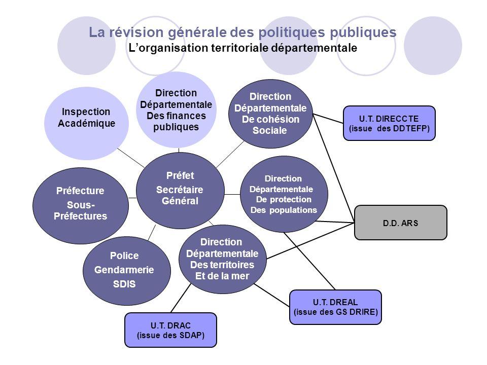 La révision générale des politiques publiques Lorganisation territoriale départementale Préfet De Région Direction Départementale Des territoires Et d