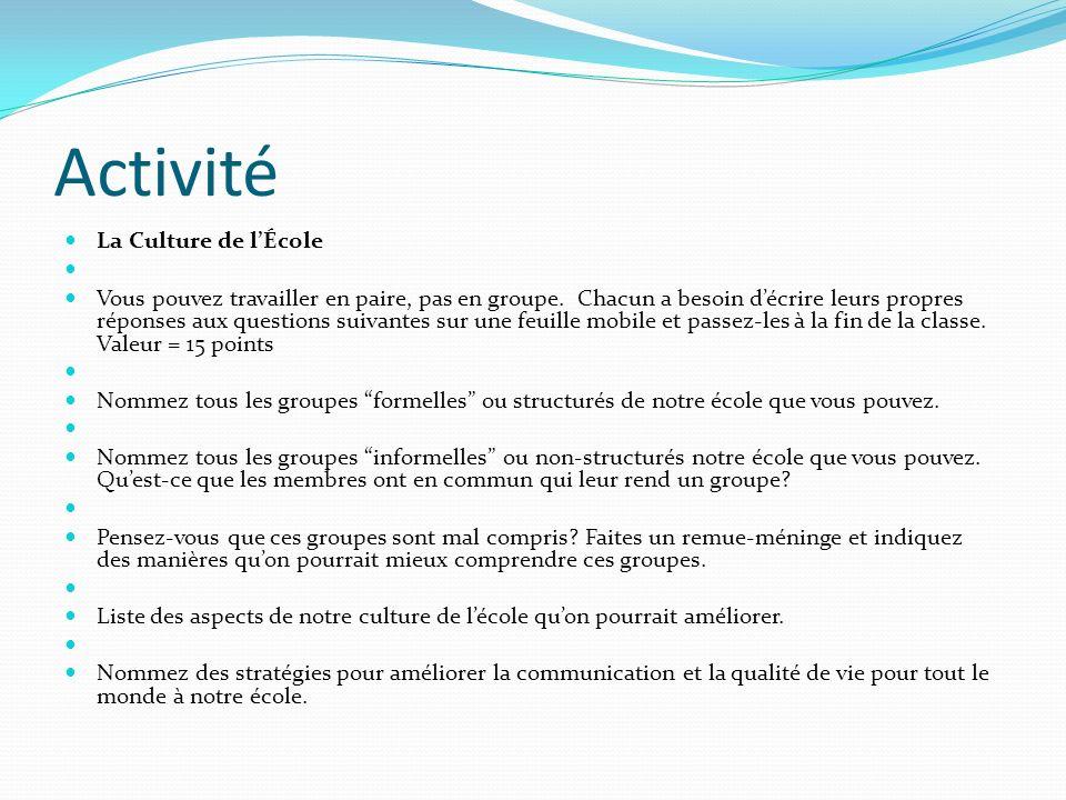Activité La Culture de lÉcole Vous pouvez travailler en paire, pas en groupe. Chacun a besoin décrire leurs propres réponses aux questions suivantes s