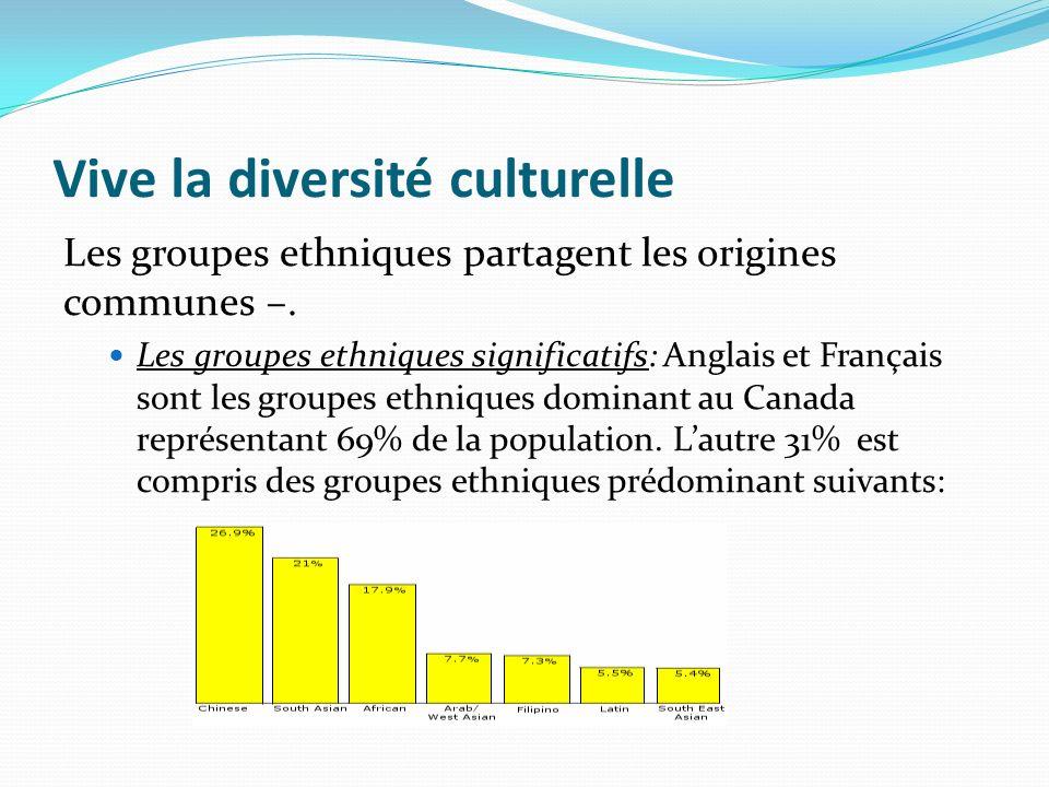 Vive la diversité culturelle Les groupes ethniques partagent les origines communes –. Les groupes ethniques significatifs: Anglais et Français sont le