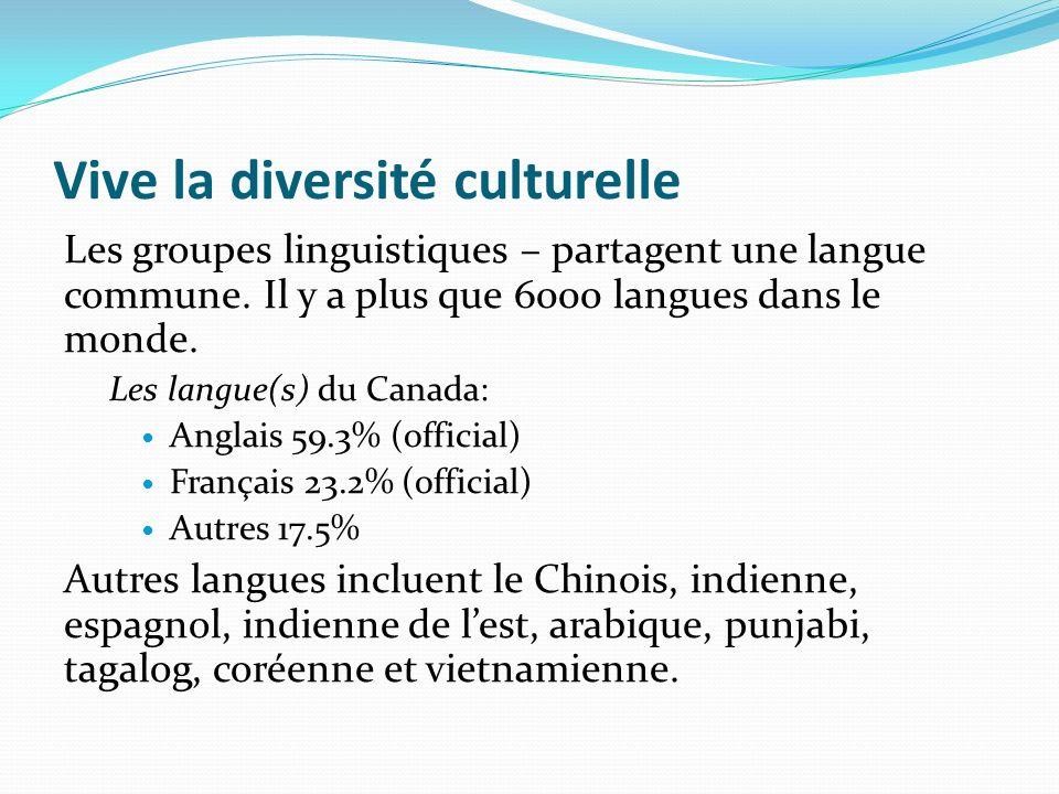 Vive la diversité culturelle Les groupes linguistiques – partagent une langue commune. Il y a plus que 6000 langues dans le monde. Les langue(s) du Ca