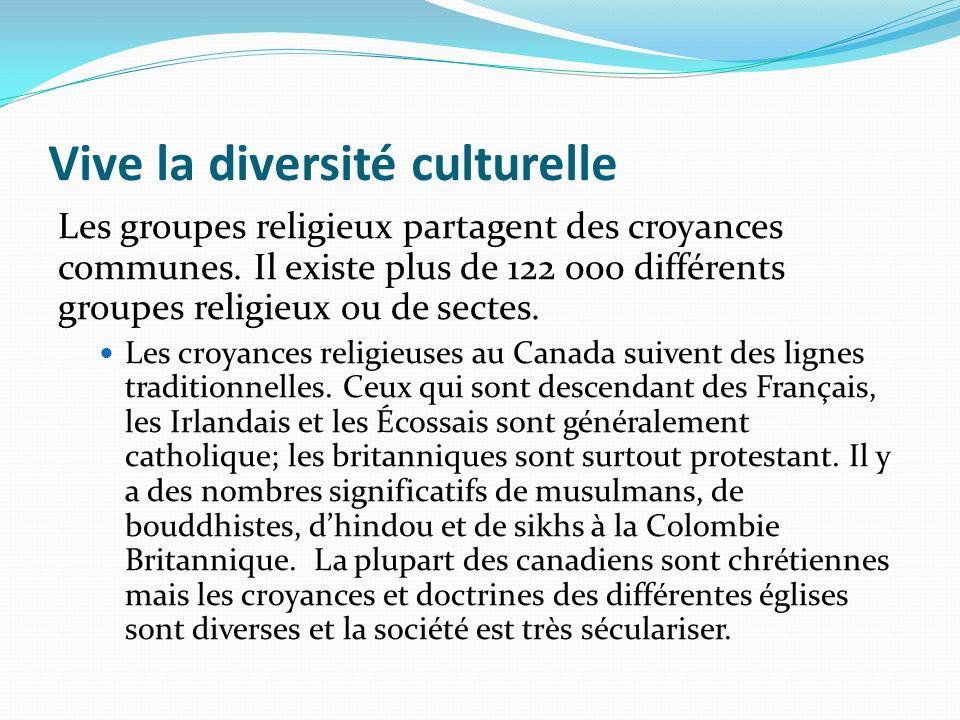 Vive la diversité culturelle Les groupes religieux partagent des croyances communes. Il existe plus de 122 000 différents groupes religieux ou de sect