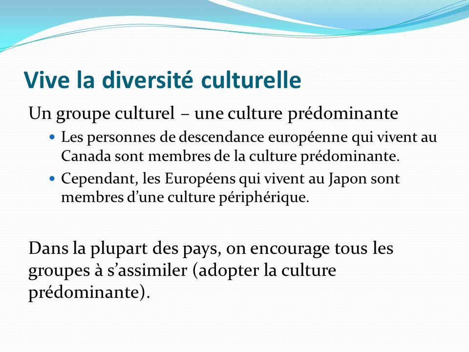 Vive la diversité culturelle Un groupe culturel – une culture prédominante Les personnes de descendance européenne qui vivent au Canada sont membres d