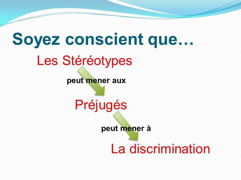 Soyez conscient que… Les Stéréotypes Préjugés La discrimination peut mener aux peut mener à