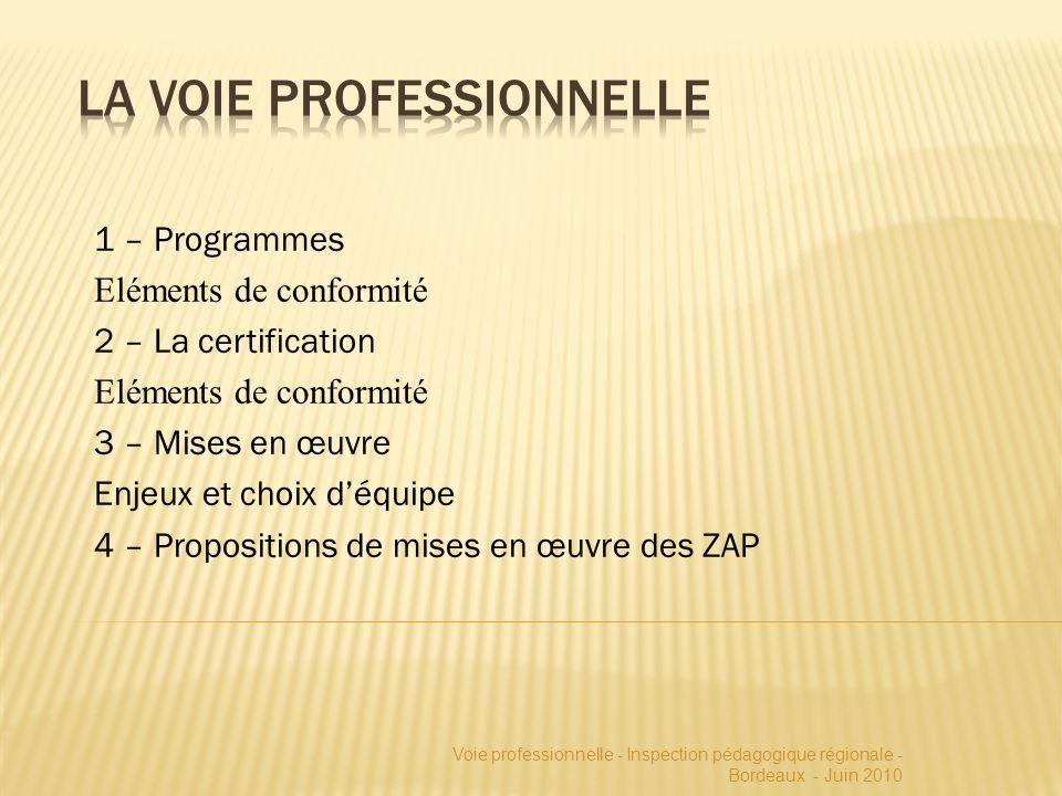 1 – Programmes Eléments de conformité 2 – La certification Eléments de conformité 3 – Mises en œuvre Enjeux et choix déquipe 4 – Propositions de mises en œuvre des ZAP Voie professionnelle - Inspection pédagogique régionale - Bordeaux - Juin 2010