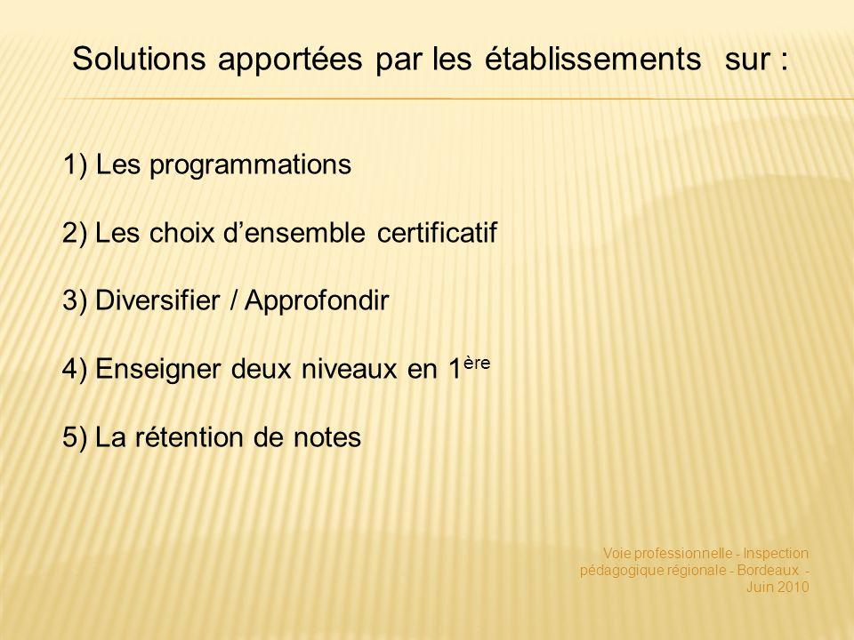 Solutions apportées par les établissements sur : 1) Les programmations 2) Les choix densemble certificatif 3) Diversifier / Approfondir 4) Enseigner deux niveaux en 1 ère 5) La rétention de notes