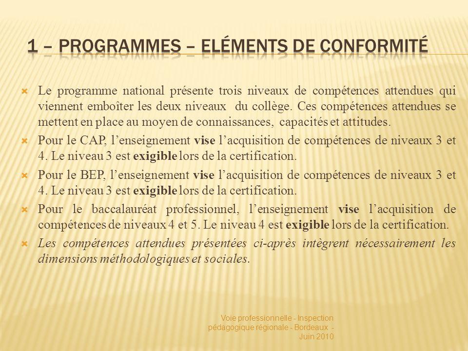 Le programme national présente trois niveaux de compétences attendues qui viennent emboîter les deux niveaux du collège.