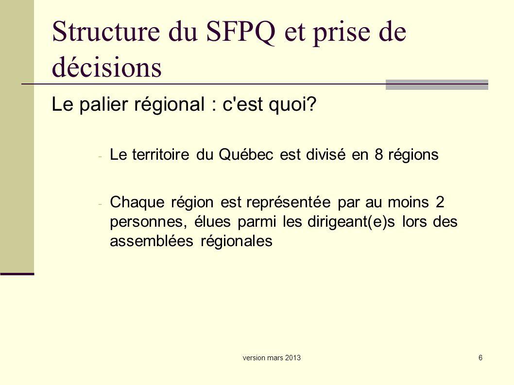 Structure du SFPQ et prise de décisions Pour notre région : [Québec – Chaudière-Appalaches, il y a cinq représentant(e)s régionaux : trois représentant(e)s politiques et deux représentant(e)s techniques] version mars 2013
