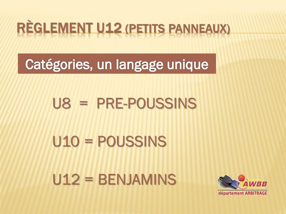 U8 = PRE-POUSSINS U10 = POUSSINS U12 = BENJAMINS