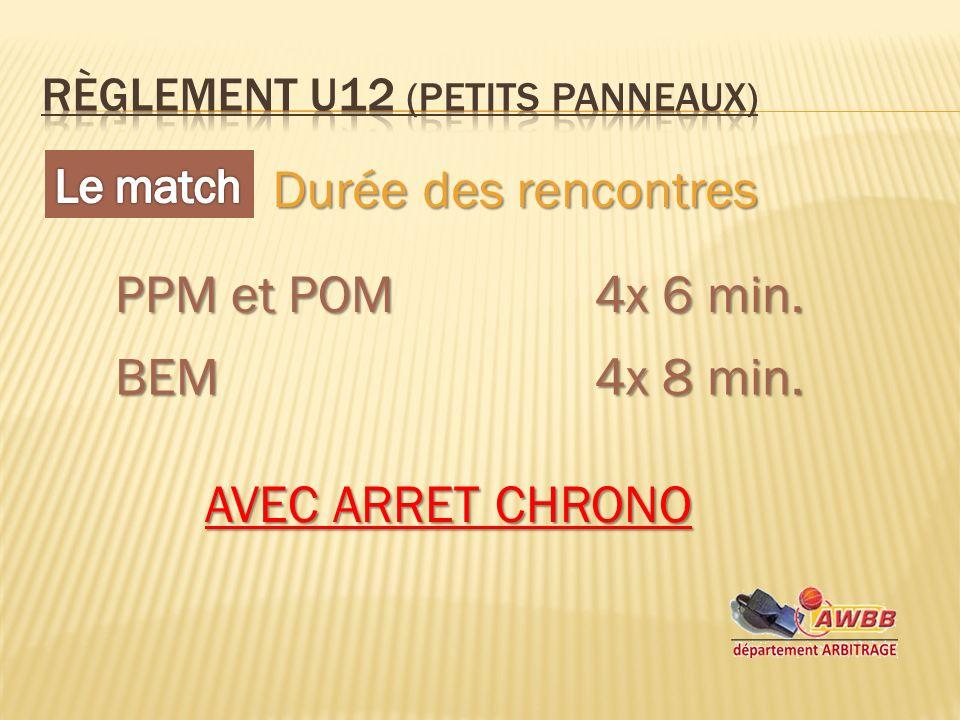 Durée des rencontres PPM et POM 4x 6 min. BEM 4x 8 min. AVEC ARRET CHRONO