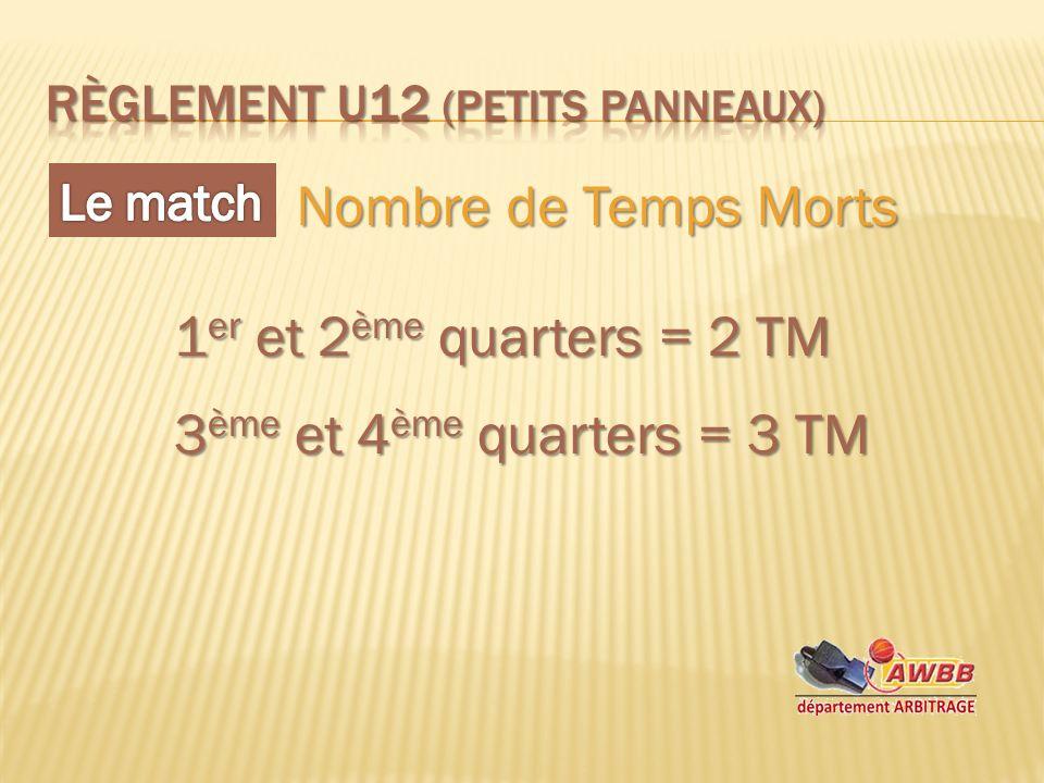 1 er et 2 ème quarters = 2 TM 3 ème et 4 ème quarters = 3 TM Nombre de Temps Morts