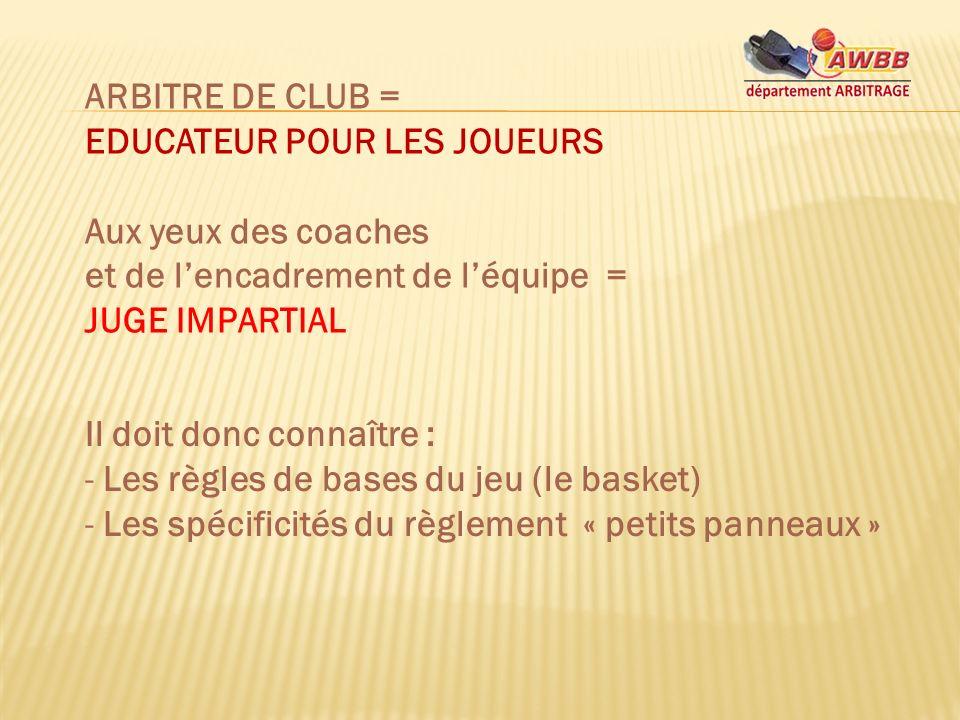 ARBITRE DE CLUB = EDUCATEUR POUR LES JOUEURS Aux yeux des coaches et de lencadrement de léquipe = JUGE IMPARTIAL Il doit donc connaître : - Les règles de bases du jeu (le basket) - Les spécificités du règlement « petits panneaux »