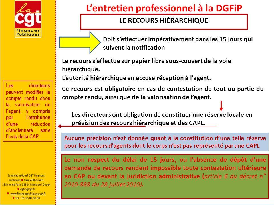 Lentretien professionnel à la DGFiP Réception de la demande de recours par lautorité hiérarchique 15 jours francs Décision de lautorité hiérarchique Lagent peut solliciter une audience.